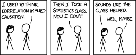 correlation and causation cartoon
